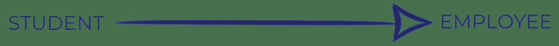 The GMI Mentorship Track